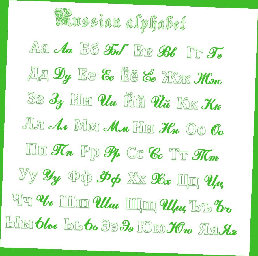 Russian alphabet Archives - Russian for beginners